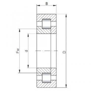 420 mm x 560 mm x 65 mm  ISO NUP1984 cylindrical roller bearings